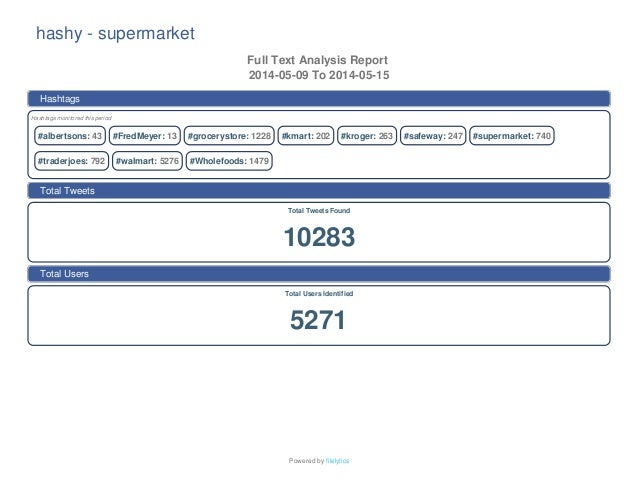Powered	by	filelytics #albertsons:	43 #FredMeyer:	13 #grocerystore:	1228 #kmart:	202 #kroger:	263 #safeway:	247 #supermark...