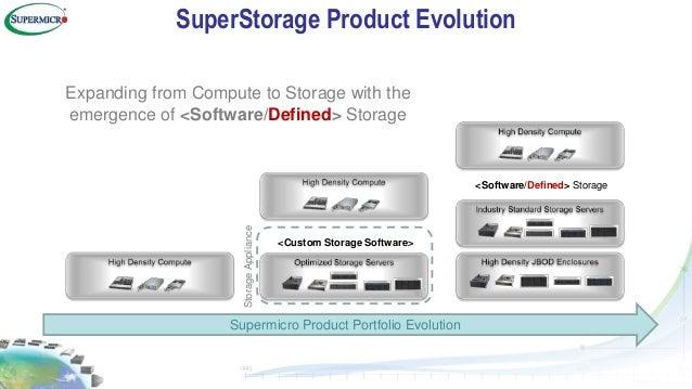 Red Hat Storage Day Boston - Supermicro Super Storage