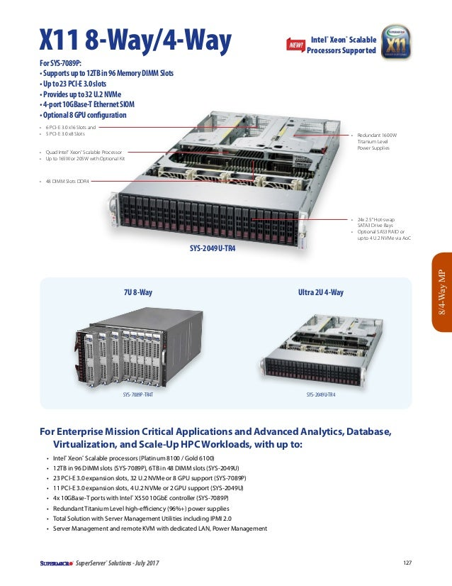Serveurs Intel Xeon Scalable Processor (Skylake-SP