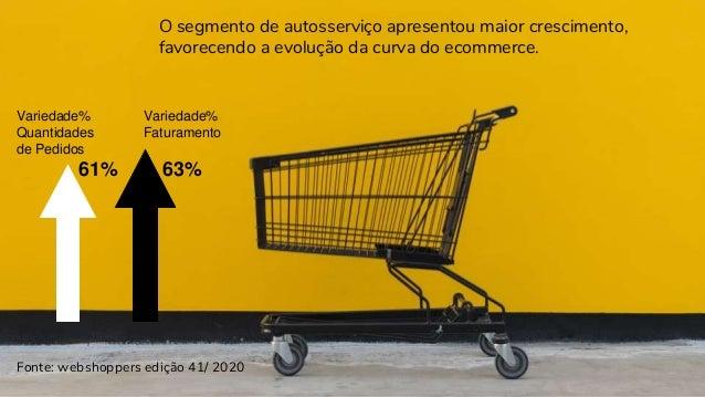 [Grocery&Drinks] Integração físico e online: é possível um supermercado viver sem? Slide 2