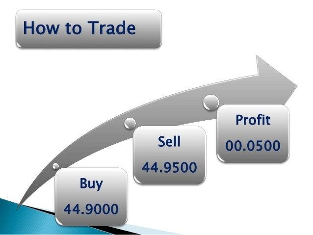 Investme nt 1% Daily 20% per month Period 10000 100 2000 January 12000 120 2400 February 14400 144 2880 March Power of 1% ...