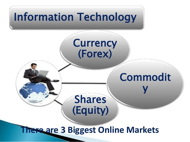How to Trade We Trade Currenc y in lots 1 lot = 1000$ We pay margin money Rs.950