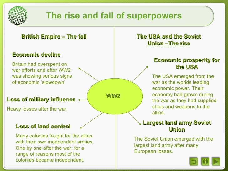 Superpowergeographies