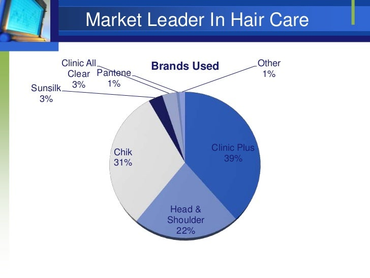 shampoo market target In the anti dandruff shampoo market the target market should be focused on generation-y a custom essay sample on head & shoulder marketing.