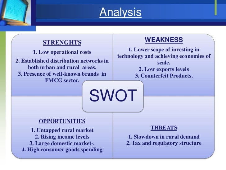 Pantene SWOT Analysis, Competitors & USP