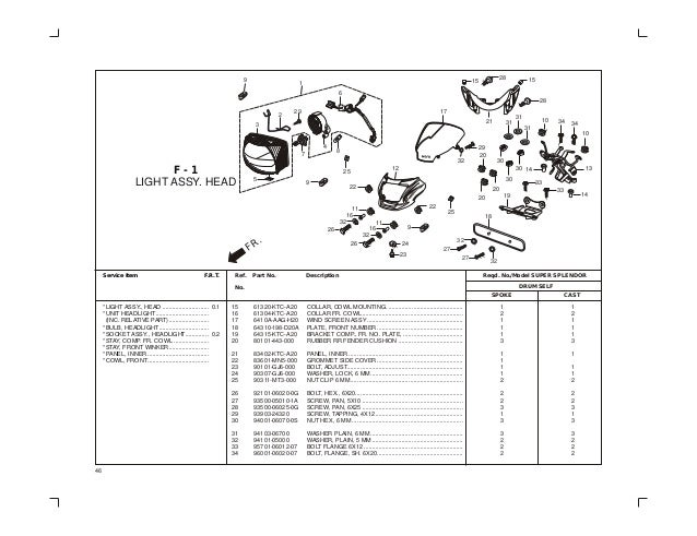 hero honda splendor plus wiring diagram pdf   efcaviation