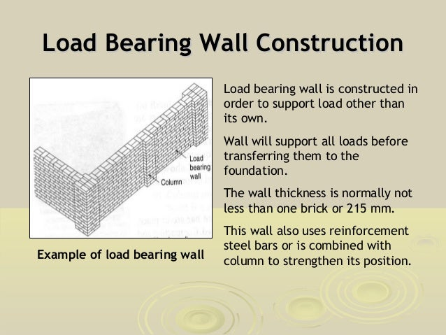 Bearing Masonry Wall Construction : Superstructure construction