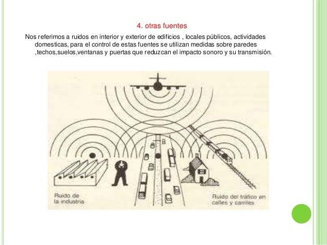 4. otras fuentesNos referimos a ruidos en interior y exterior de edificios , locales públicos, actividades   domesticas, p...