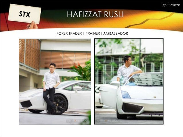 Hafizzat rusli trading system
