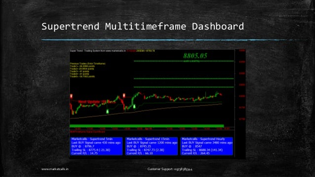 Webinars on Supertrend and Filters
