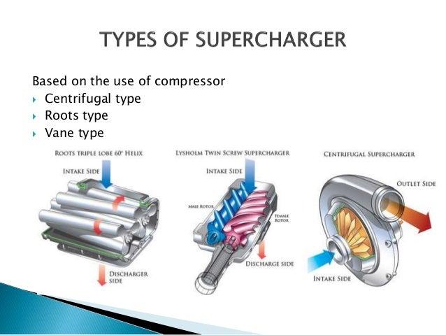 Supercharger & turbocharger