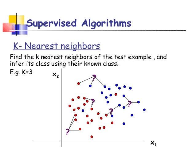 A Quick Introduction to K-Nearest Neighbors Algorithm