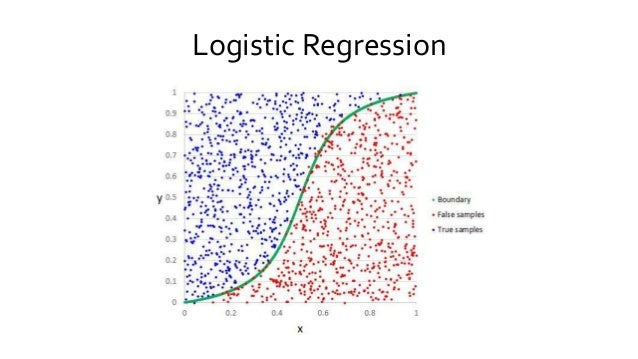 kernels machine learning