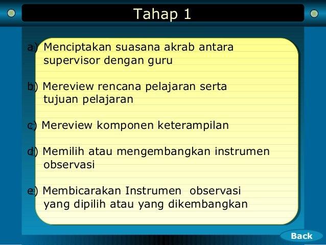 Tahap 1 a) Menciptakan suasana akrab antara supervisor dengan guru b) Mereview rencana pelajaran serta tujuan pelajaran c)...