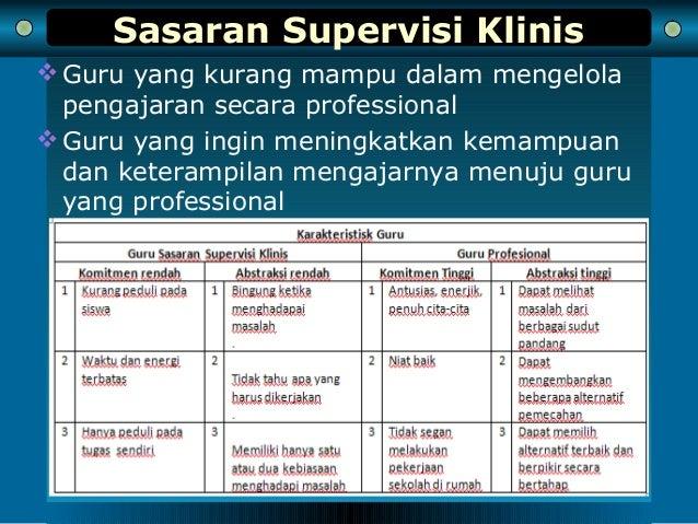 Sasaran Supervisi Klinis Guru yang kurang mampu dalam mengelola pengajaran secara professional Guru yang ingin meningkat...