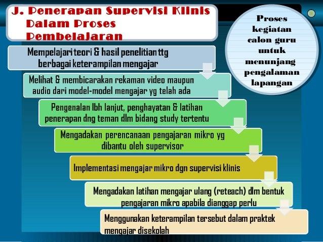 J. Penerapan Supervisi Klinis Dalam Proses Pembelajaran Mengadakan latihan mengajar ulang (reteach) dlm bentuk pengajaran ...
