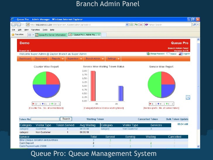 Branch Admin PanelQueue Pro: Queue Management System