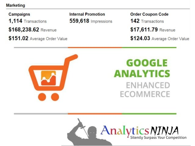 Google Analytics Enhanced Ecommerce Reports - Superweek 2015