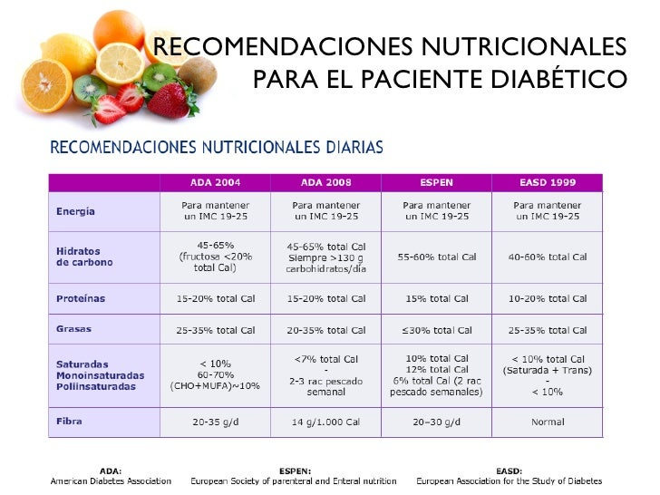 Suplemento nutricional paciente diabético