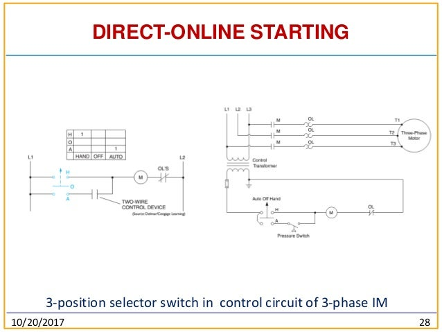 supplemental material for electrical drive system on