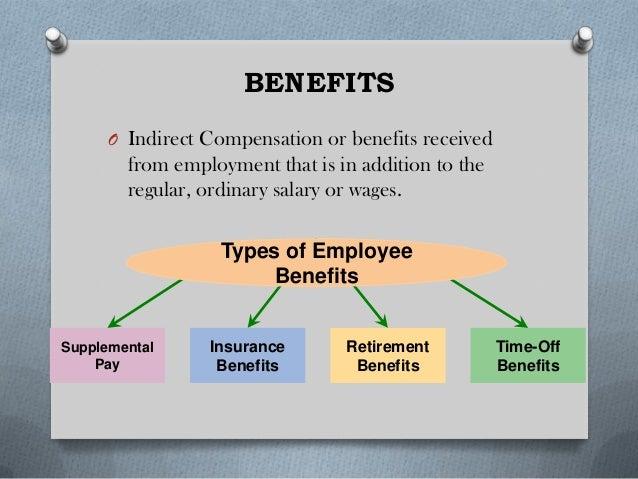 supplementary benefits