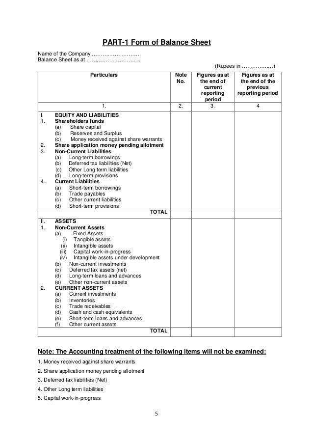 new balance sheet format as per companies act 2013