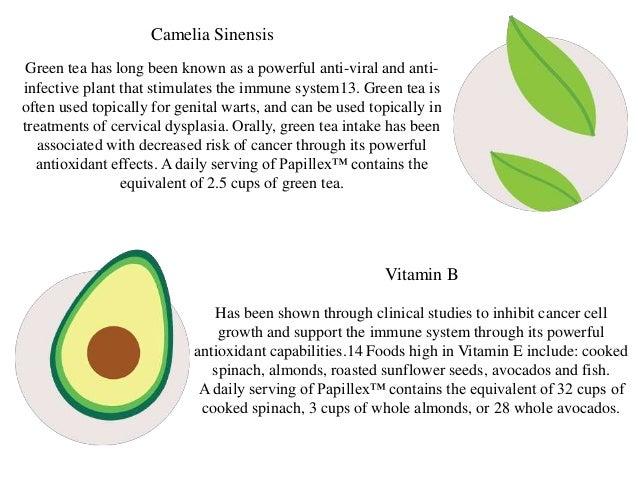 Supplements for HPV Virus | Papillex