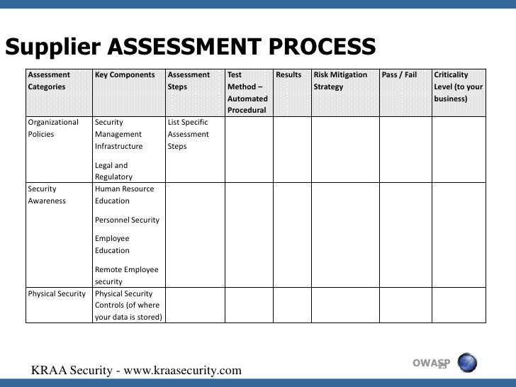 food safety risk assessment template - kapap combat concepts avi nardia torrent