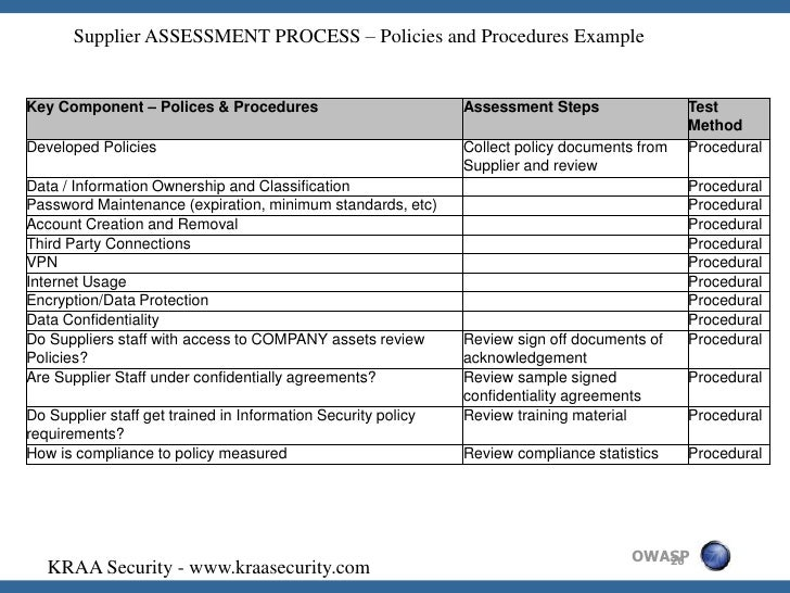 Supplier Risk Assessment – Risk Analysis Format