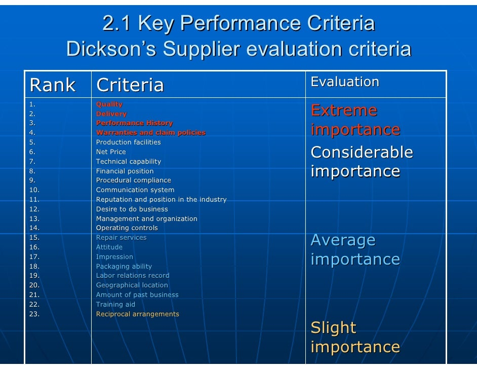 Reciprocal arrangements Slight importance          Key Performance Criteria Weber     s supplier evaluation