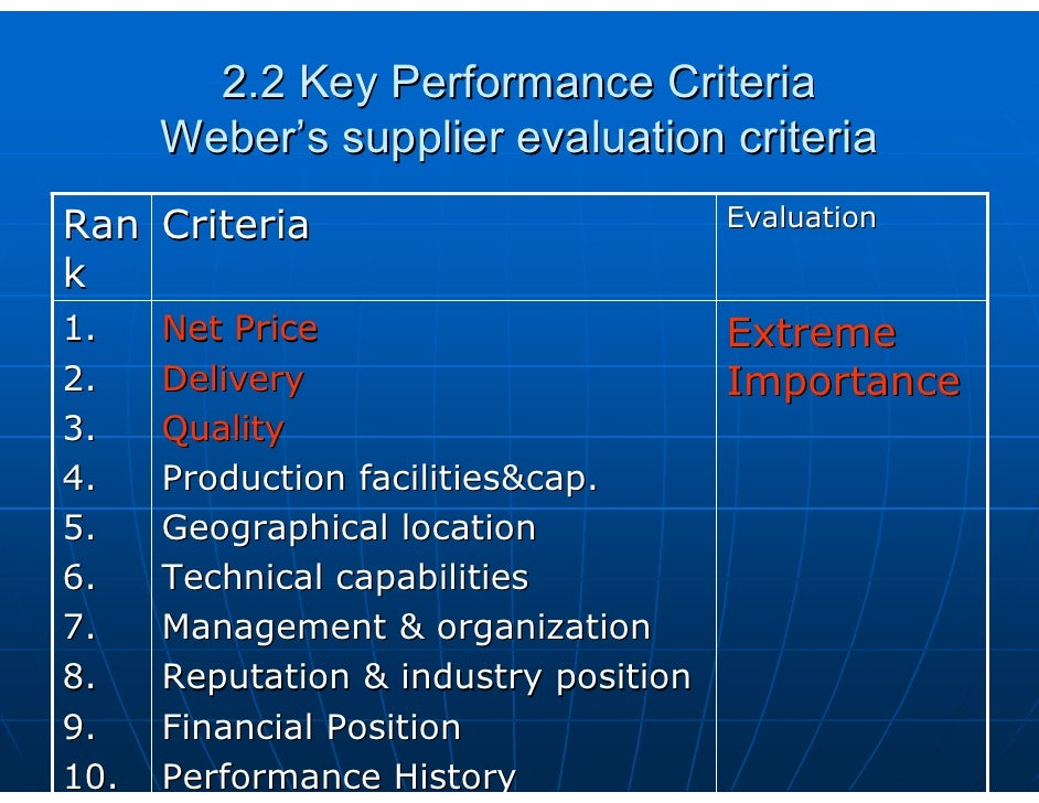 Supplier Evaluation Criteria