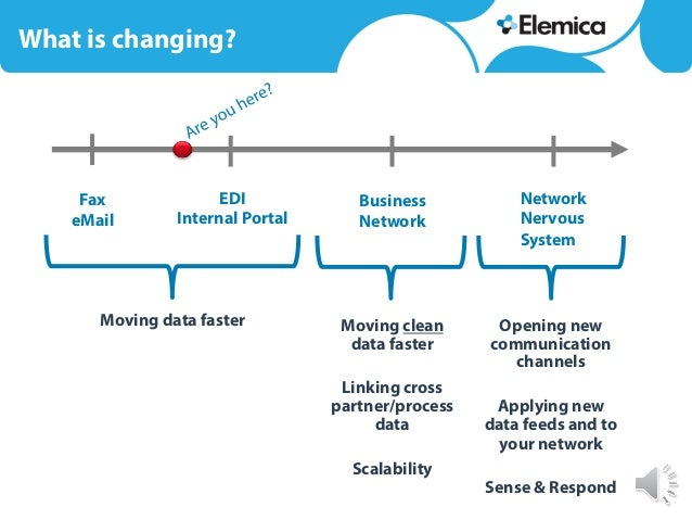 elemica vs chemconnect Impact on the adoption decision and how  elemica customers and held short  15-minute interviews  chemconnect) but tries to give support to existing.