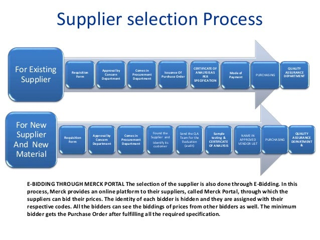supplier selection Supplier selection at medtronic, we strive to do business with suppliers that exceed our expectations we look for specific criteria in our suppliers that will allow.