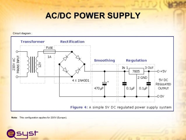 Power Supply 230v Ac To 12v Dc