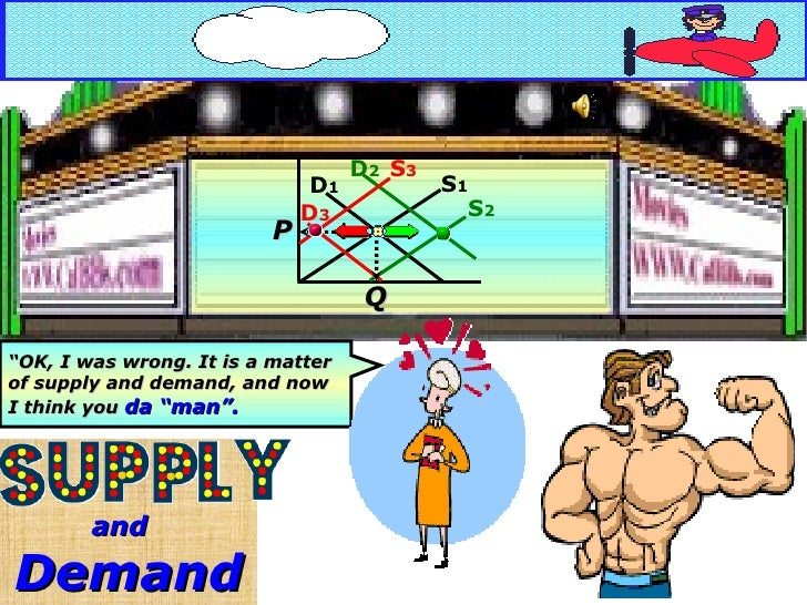 """and  Demand P Q S 1 D 1 D 2 D 3 S 3 S 2 """" OK, I was wrong. It is a matter of supply and demand, and now  I think you  da """"..."""