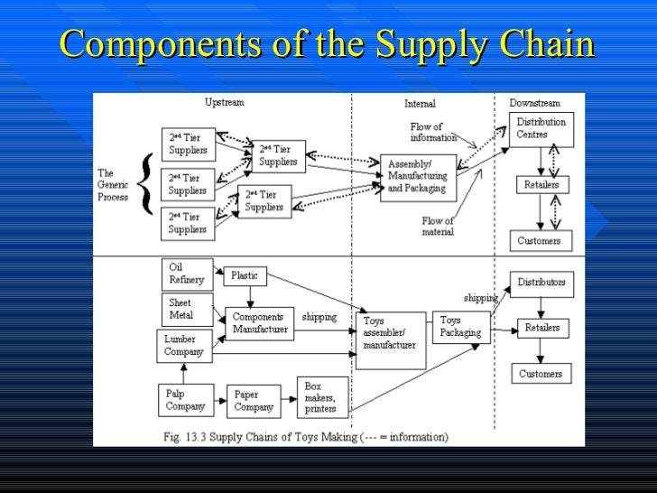 SUPPLY CHAIN OPTIMIZATION AT HUGO BOSS Harvard Case Solution & Analysis