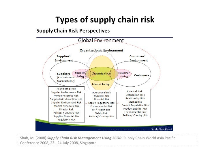 assessing and managing supply chain risks Ty - jour t1 - assessing and managing risks using the supply chain risk management process (scrmp) au - tummala,rao au - schoenherr,tobias py - 2011/9.