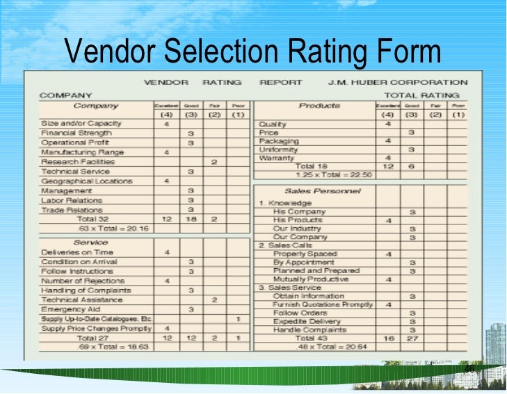 Supply chain management ppt bec doms for Software vendor selection criteria template