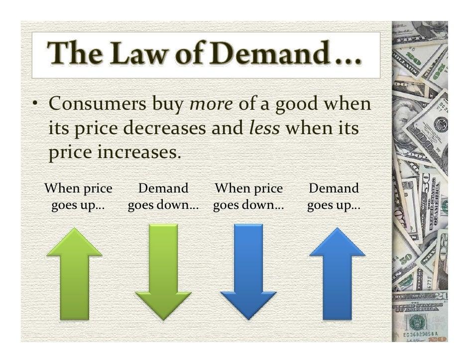 Supply and Demand Slide 3