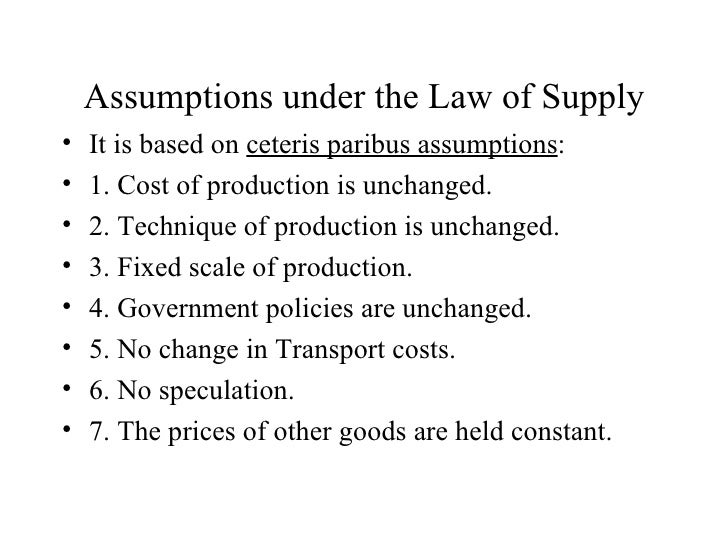 Supply Analysis