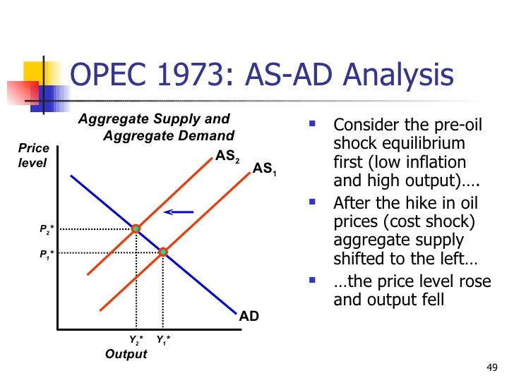 supply demand and price change We will study supply and demand in this macroeconomics of the gloabal   demand (the table or the graph) does not change when the price.