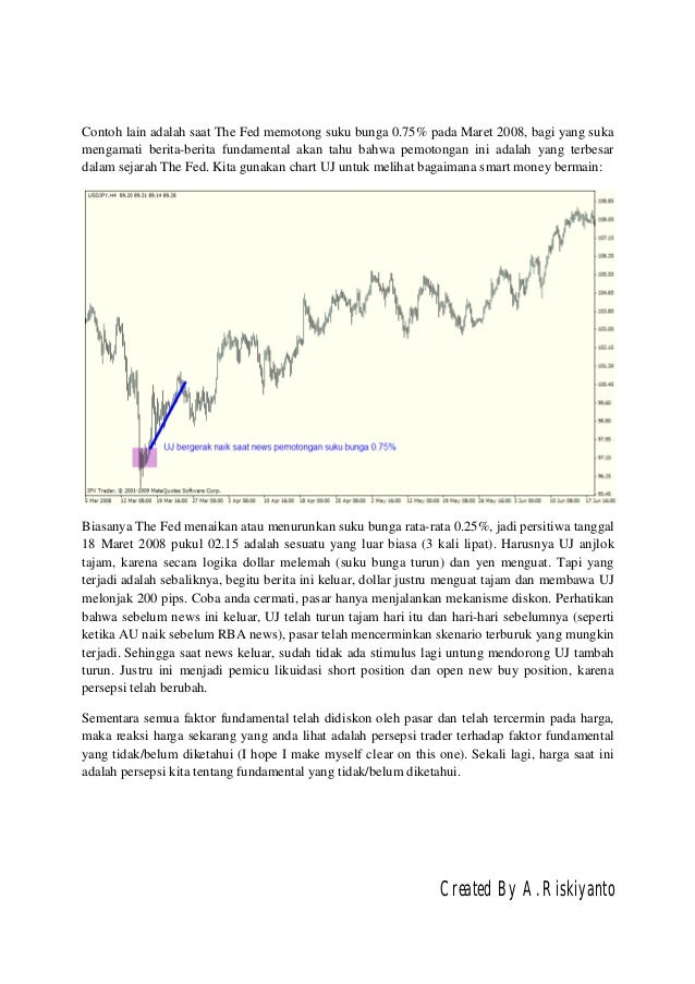 "r15 demand and supply analysis the The 6 tips for supply and demand forex trading wyckoff's ""accumulation and distribution"" theory describes how trends are created before a trend starts, price stays in an ""accumulation"" zone until the ""big players"" have accumulated their positions and then drive price higher."
