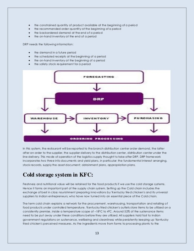 kfc supply chain crisis