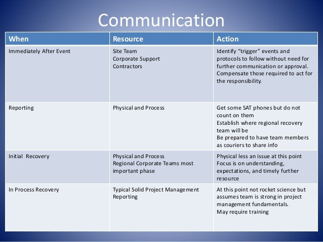 emergency communications plan template - business emergency response plan example emergency family