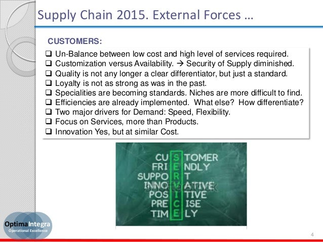 supply chain competencies and roles may 2015