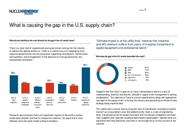 gap analysis of retail supply chain Using one of the world's most critical supply chains, the food supply chain, we   indicators to various supply chain stages from production to retail third  service  quality (servqual) framework, gap analysis, ahp, scatter.