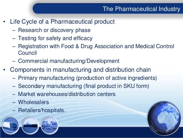 Supply chain issues in Pharma industry Slide 2