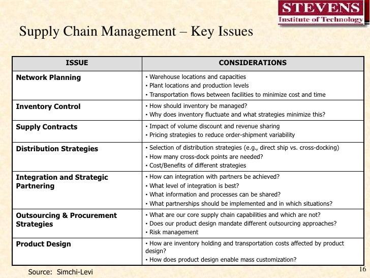 Supply Chain Quotes by Elon Musk, Sam Walton, Tim Cook, Jeff Bezos…