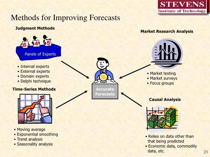 supply chain improvement initiatives