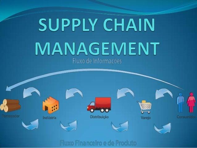 INTRODUÇÃO  O conceito de Supply Chain Management surgiu como uma evolução natural do conceito de Logística Integrada. En...
